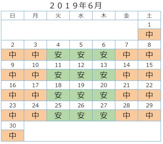 USJ2019年6月チケット料金