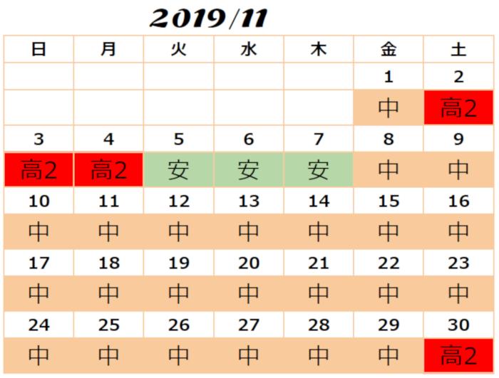 USJチケット料金2019年11月