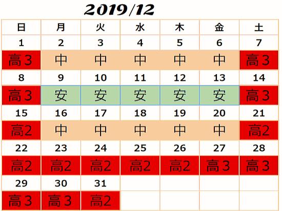 USJチケット料金2019年12月